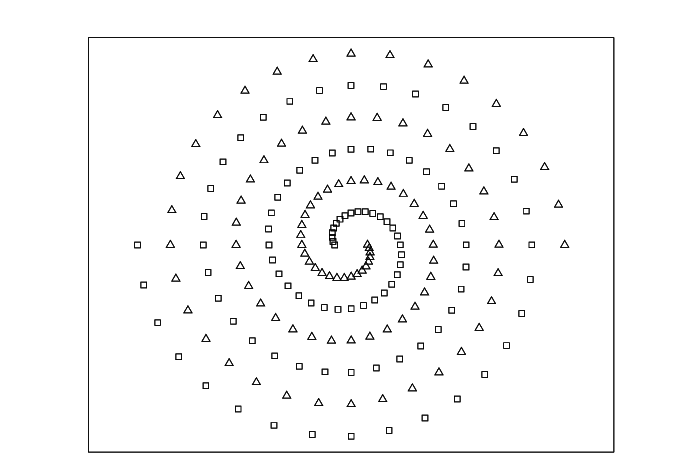 Transparent spiral two. Plot of the interlocked