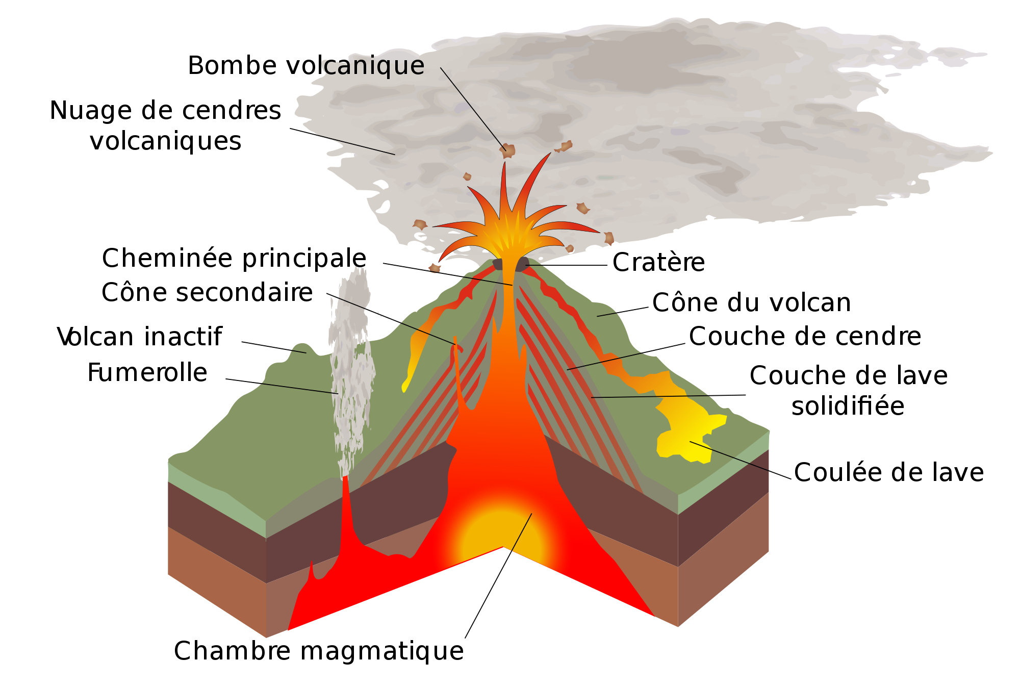 Transparent volcano svg. File structure fr wikimedia