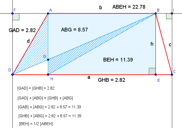 Trapezoid 6 cut png. Geometry area proof by