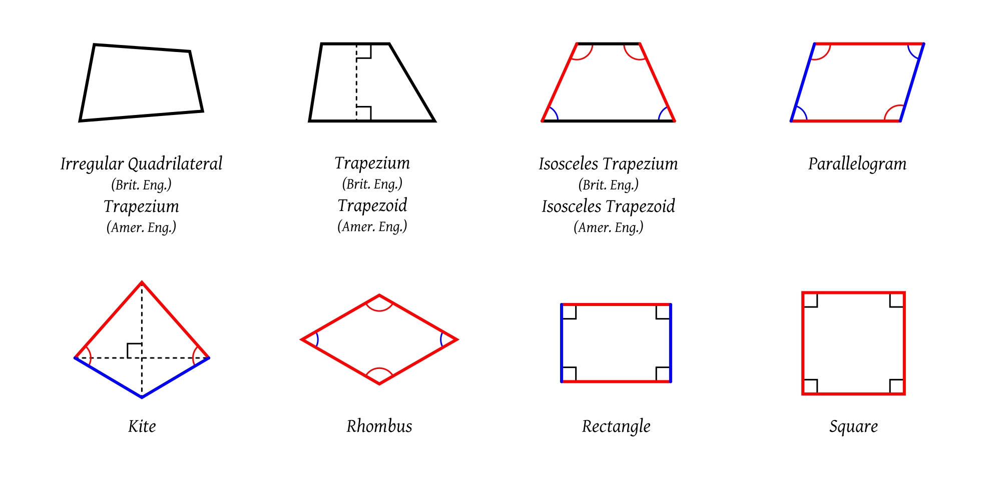 Drawing quadrilaterals worksheet. File svg wikimedia commons