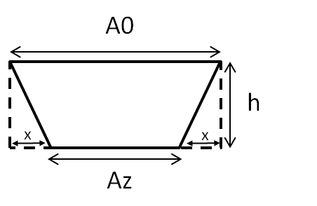 Trapezoid filled in black png. Trigonometry find shortest length