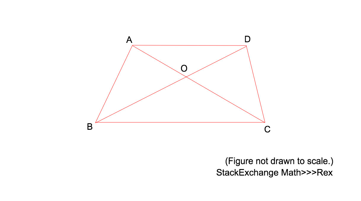 Trapezoid s png. Euclidean geometry triangles formed