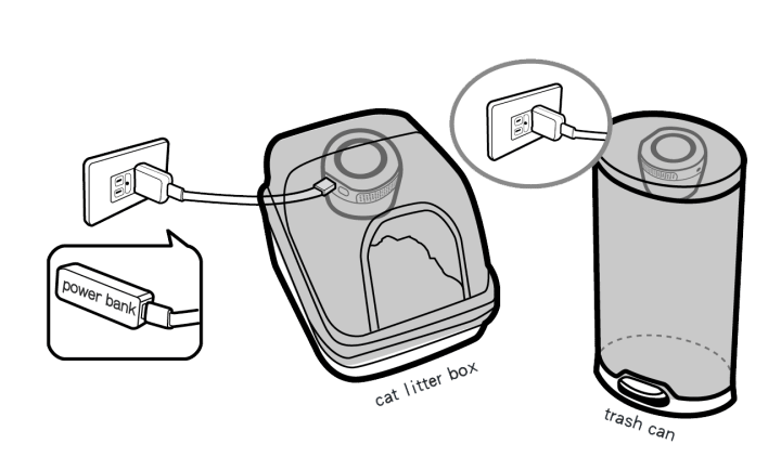 Trashcan drawing litter. How to use cat