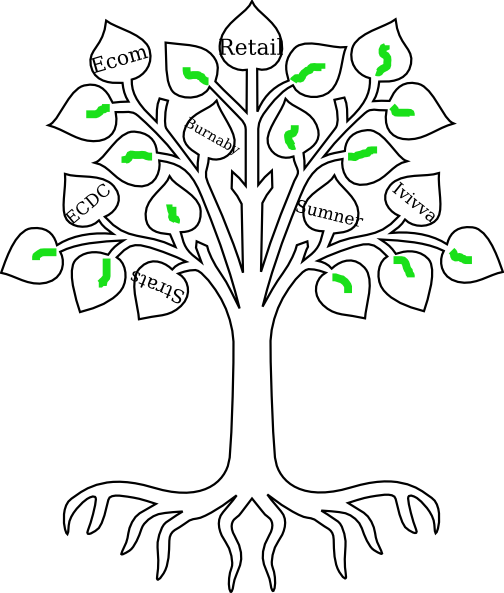 Tree with roots vector png. Clip art at clker