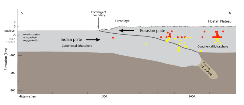 Trench drawing label. Plates plate boundaries and
