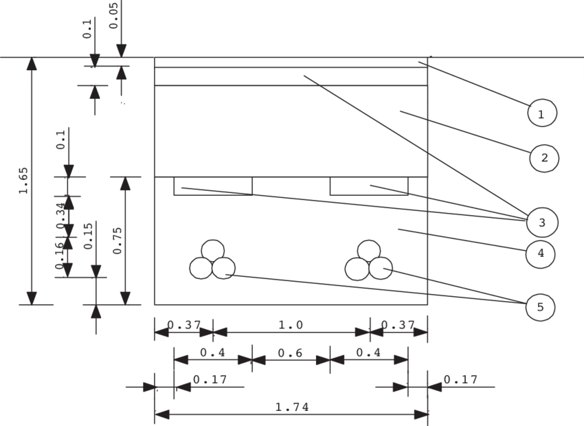 Trench drawing system. Cross section of the