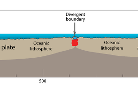 Trenches drawing peru chile trench. Deep ocean definition k
