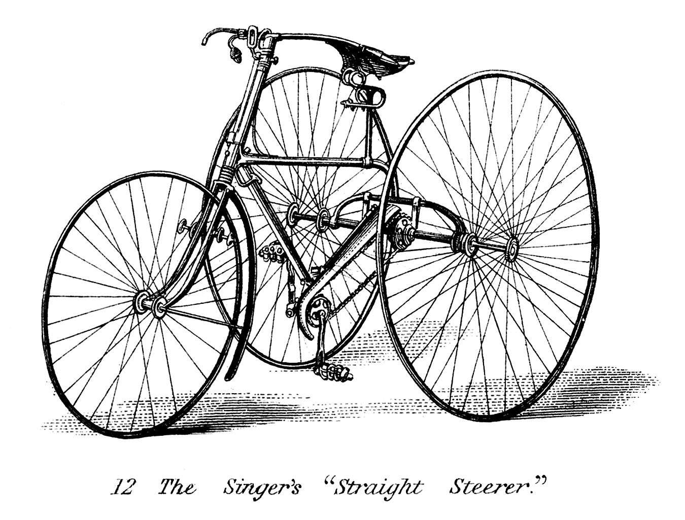 Tricycle clipart bicycle. Vintage clip art early