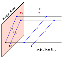 Trimetric drawing. Parallel projection wikipedia
