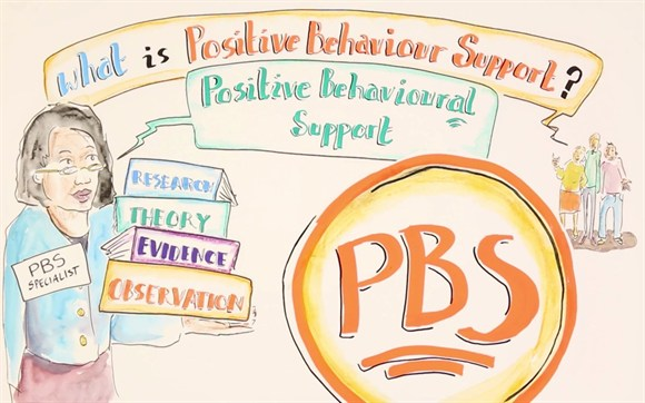 Tuesday clipart positive language. Introduction to behaviour support