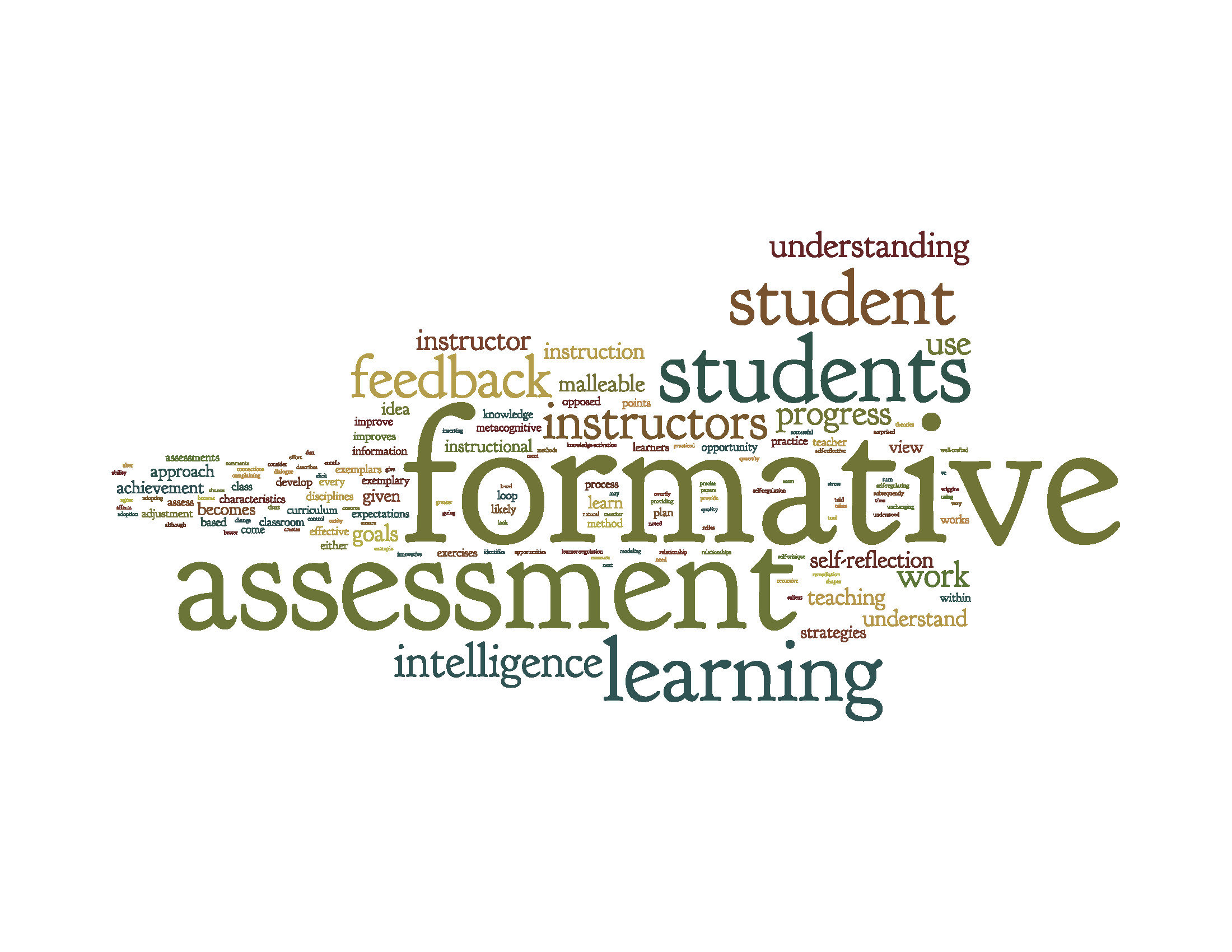 Tutoring clipart formative assessment. Educational places to visit