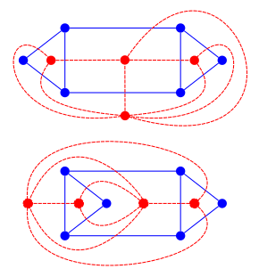 Twin drawing double meaning. Dual graph wikipedia two