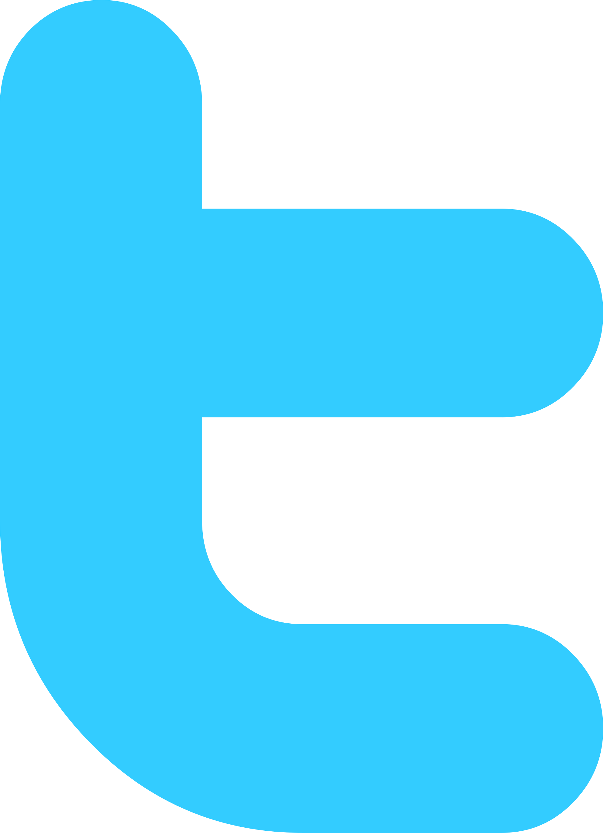 Twitter logo 2016 png. File initial svg wikimedia