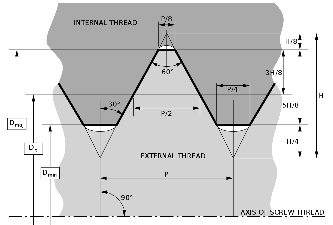 Typ drawing screw thread. File iso and uts