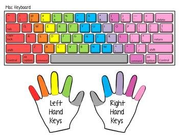 Typing clipart practice. With printable keyboards pinterest