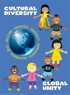 Unity clipart inclusive. Posters diversity store central