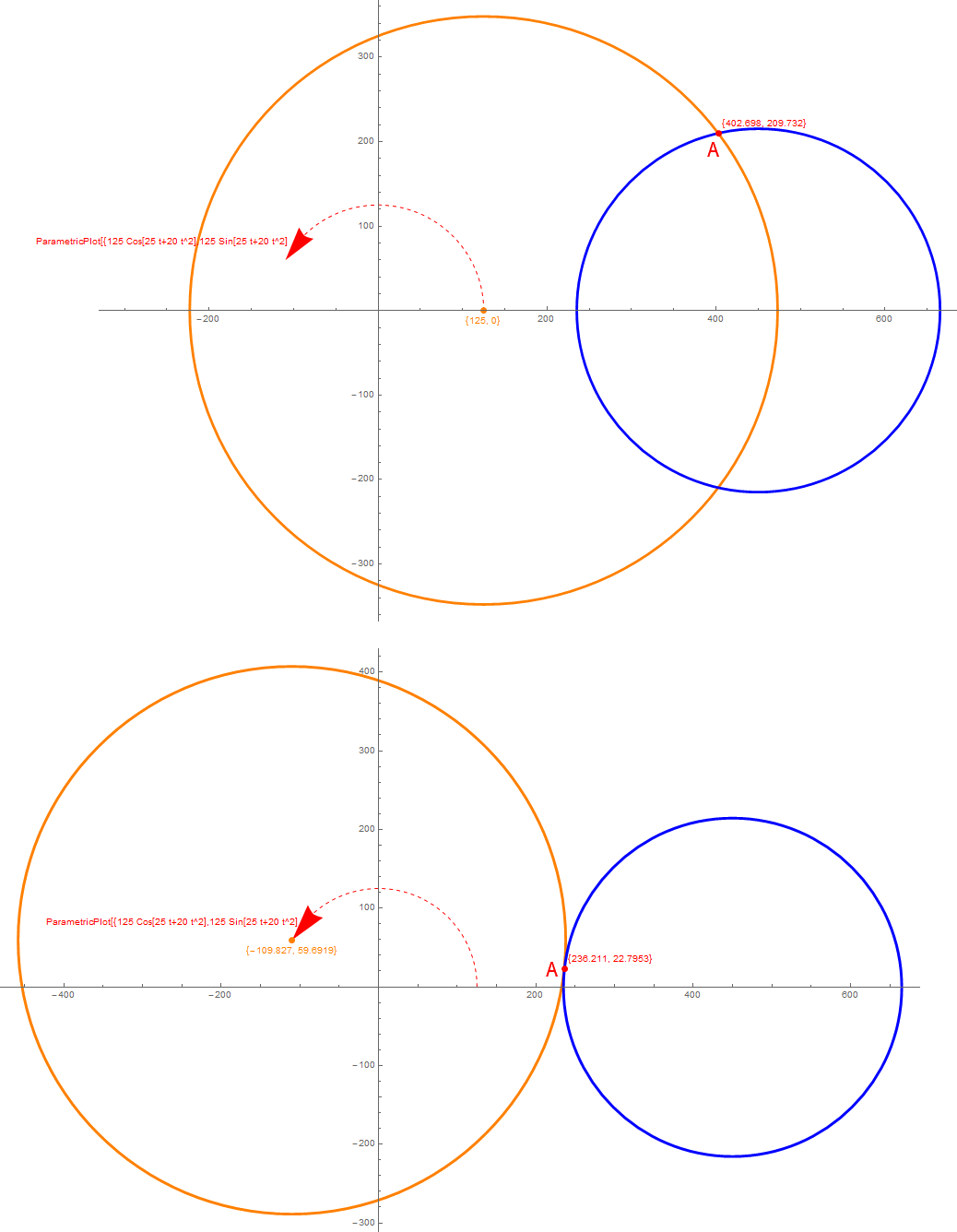 Vector alchemy geometric circle. Geometry intersection of two