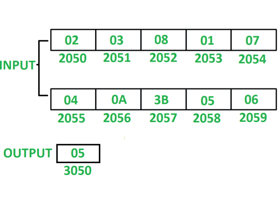Vector count hash marks. Program to total