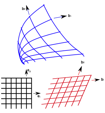 Clear vector horizontal dimension. Curvilinear coordinates wikipedia
