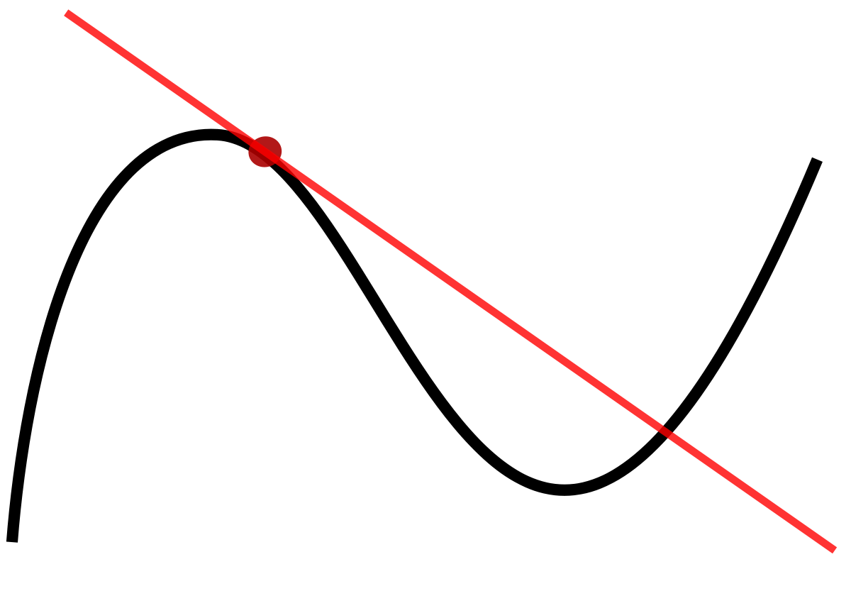 Vector curve single curved line. Tangent wikipedia
