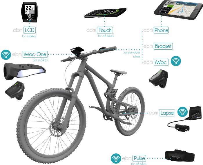 Vector ebike raptor. Adaptto controllers new functions