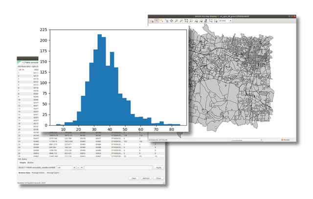 Vector gis grass. Draw a histogram of