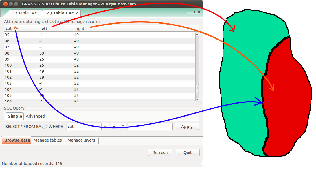 Vector gis grass. Sum up values of