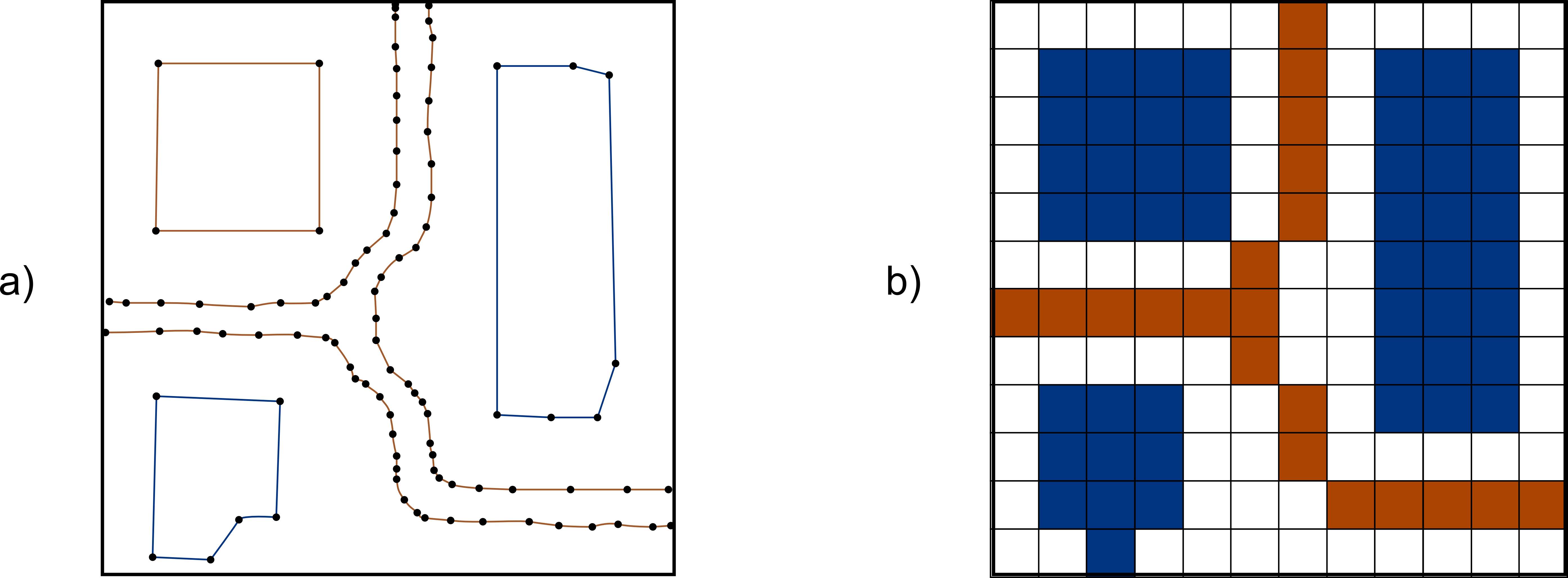 Geographical data figure comparison. Vector means raster freeuse