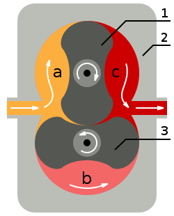 Vector hold supercharger. Roots type wikipedia rootstype
