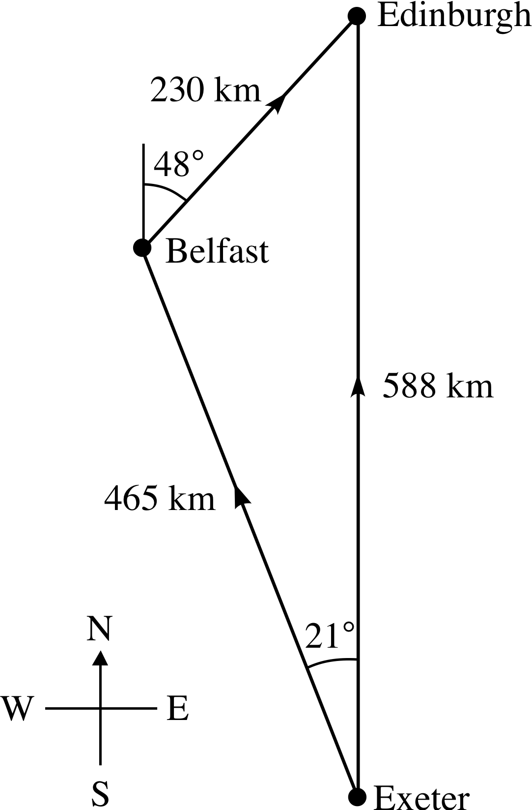 Pplato flap math introducing. Vector quanity two picture freeuse download