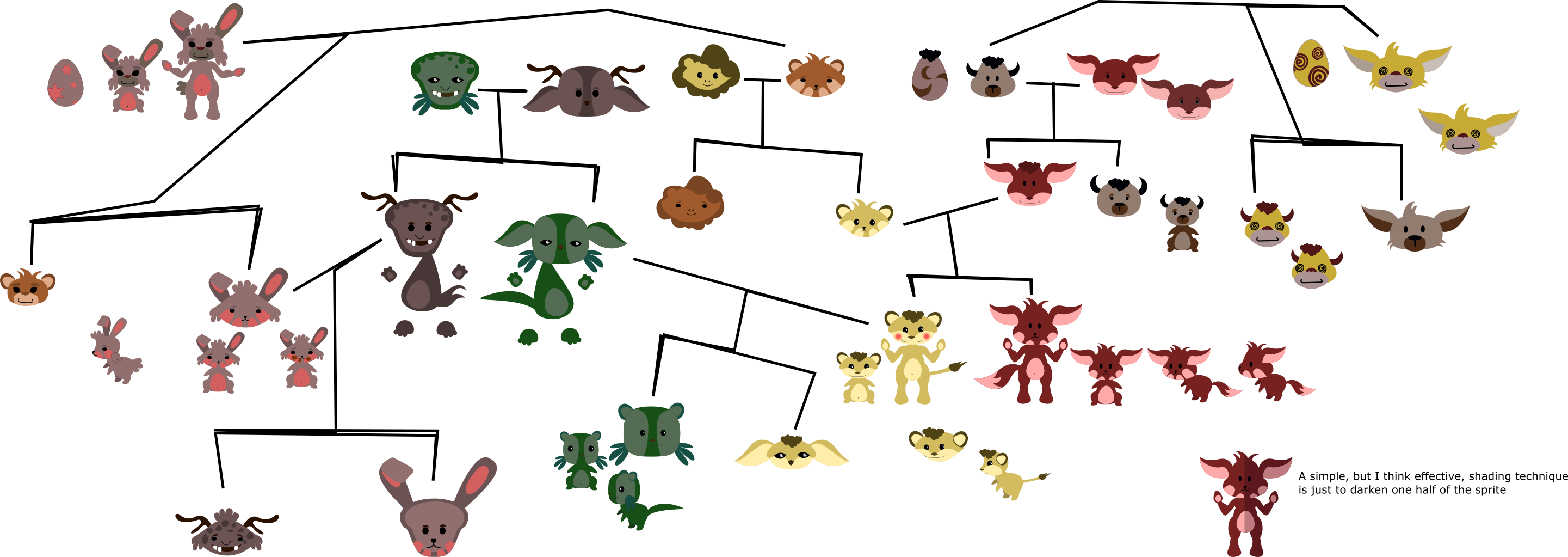 Vector monsters basic. Articulated breedable creatures the