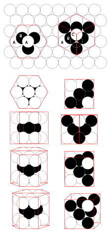 Package vector stack box. Close packing of equal