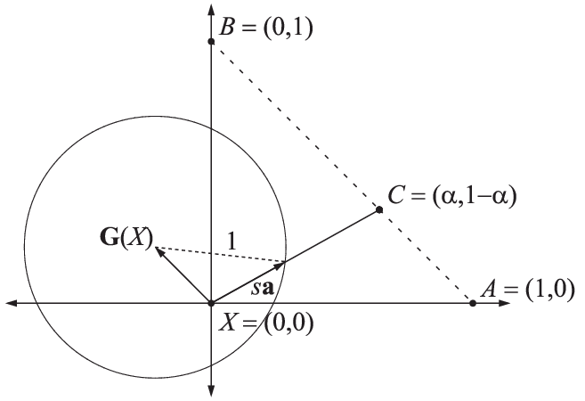 Vector path two. Computing navigation fields a