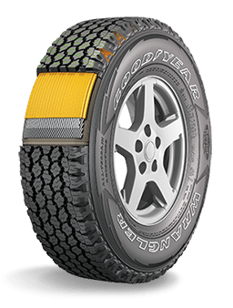 Vector roads terrain. All tires goodyear wrangler