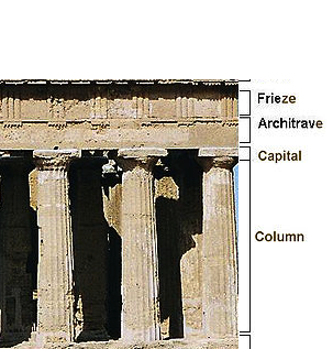 What is a frieze. Vector roof greek building png library library