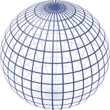 Drawing values sphere. Wikipedia
