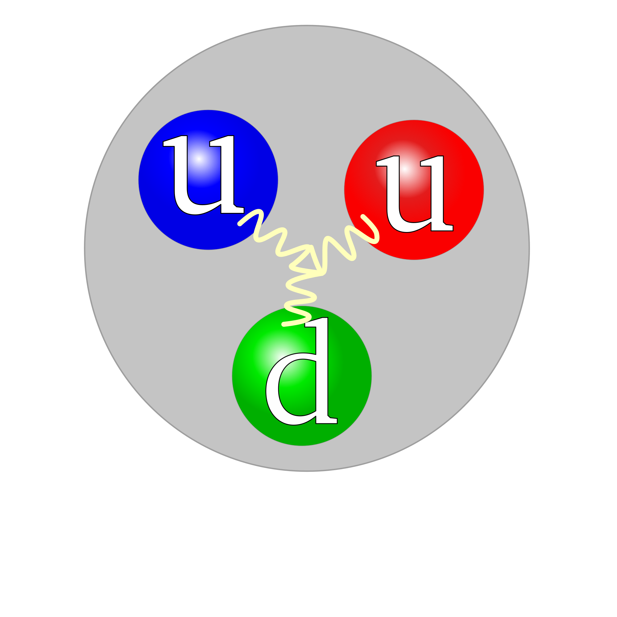Vector syntax colored lighted. Quark wikipedia three balls