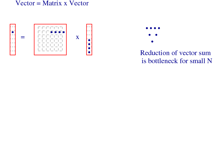 Vector syntax. Grid a next generation