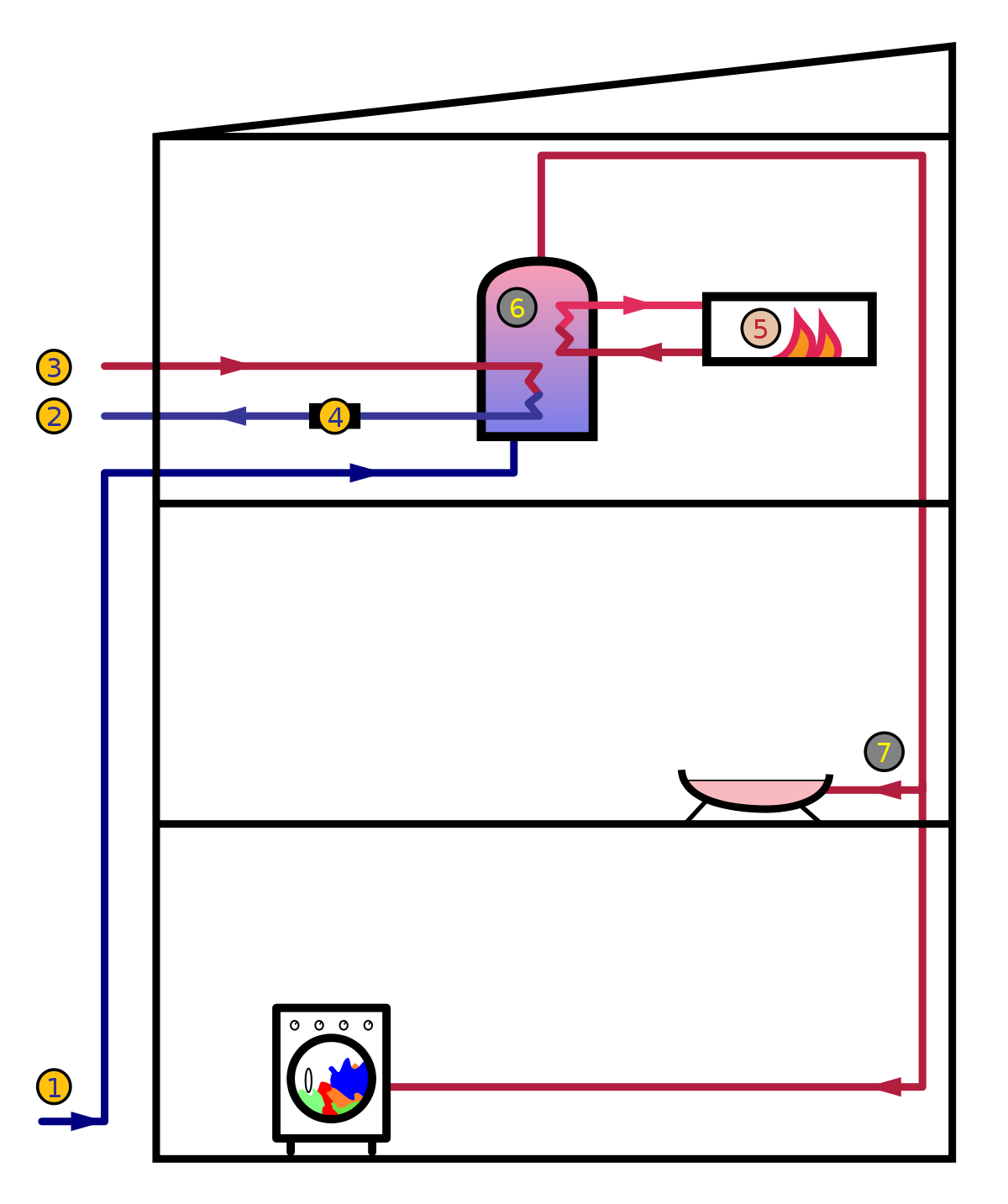 Vector system heating. Water wikipedia