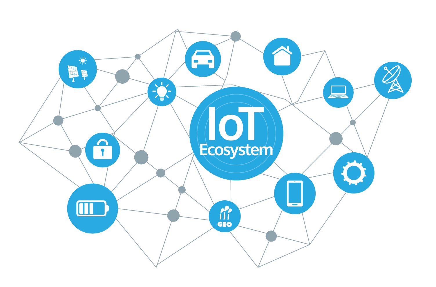 Growth vector technology concept. Iot ecosystem sensors expo