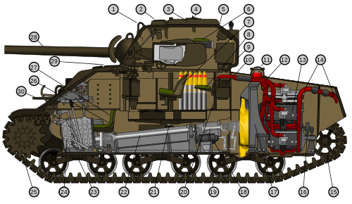 Vector tanks ww2 denmark. A cutaway of an