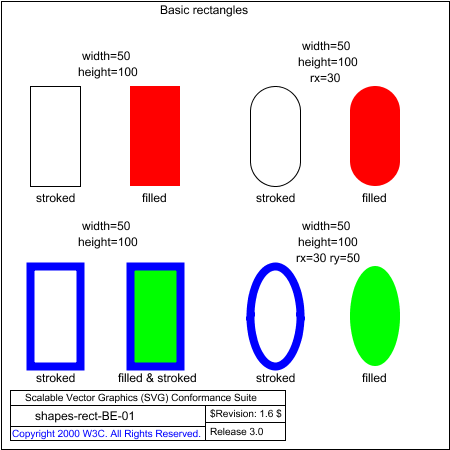 Svg reference institutional. Shapes rect be test