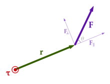 Vector torque notation. Wikipedia definition and relation