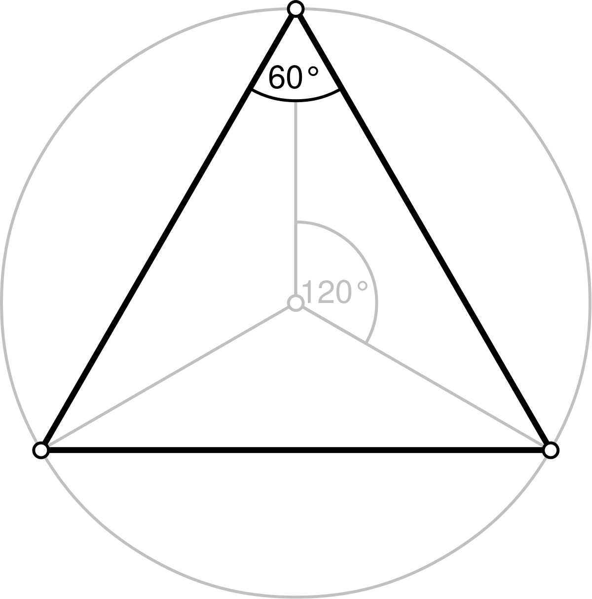 Vector triangles equilateral triangle. Wikipedia