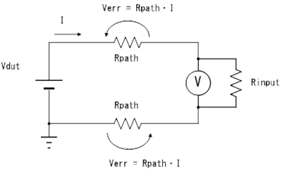 vector voltmeter amplifier