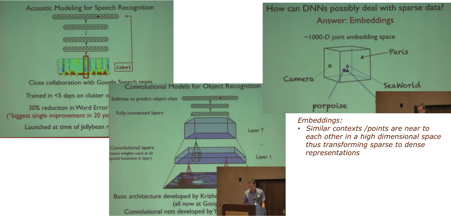 Vector working architecture. Google my missives deanrecsys