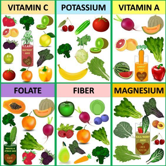 If you are looking. Veggies clipart plant based diet image black and white