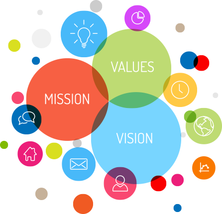 Vision clipart vision statement. Mission values cp foods