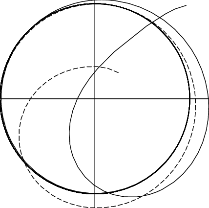 Vortex drawing circular. Two trajectories of a