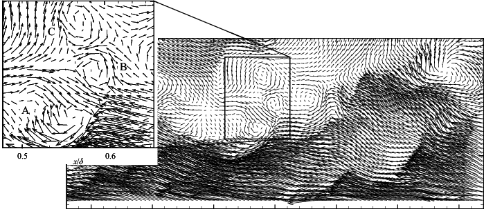 Vortex drawing space. Example of a prograde